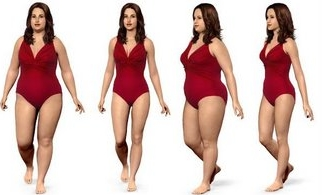 Индивидуальные программы снижения веса